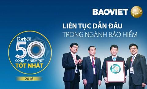 Bảo Việt đặt mục tiêu doanh thu 1 tỷ USD ảnh 1