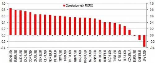 Biến động thị trường tiền tệ toàn cầu ảnh 1
