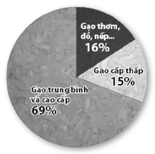 Gạo Việt chiếm lĩnh Hồng Công ảnh 2