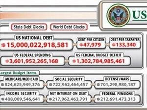 Tổng nợ công Hoa Kỳ vượt 15.000 tỷ USD ảnh 1