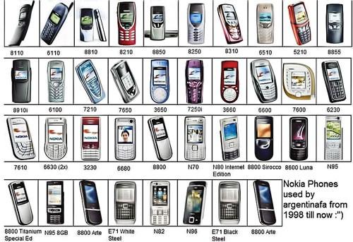 Nokia-Vương quốc sụp đổ (K2): Con tàu đắm ảnh 1