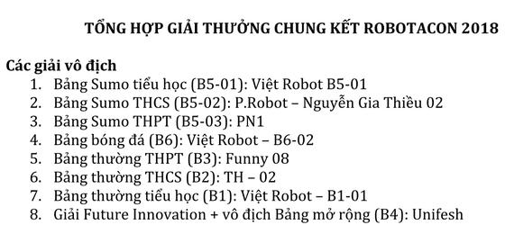 Samsung Vina đồng hành cùng Robot Robotacon ảnh 3