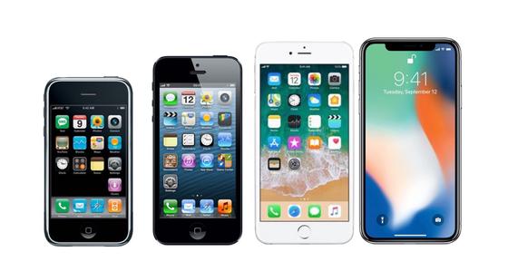 Nhìn lại quá trình phát triển của màn hình điện thoại thông minh ảnh 2