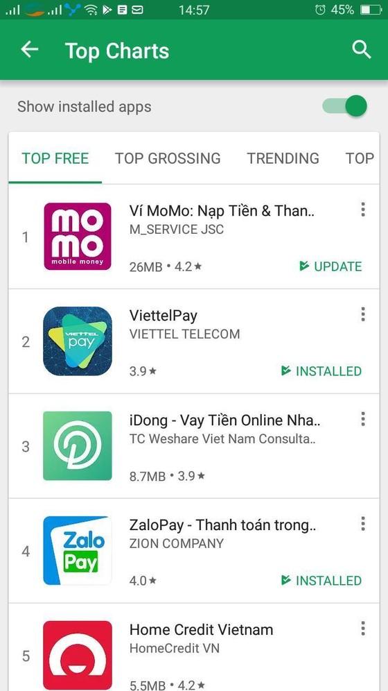 MoMo lọt vào vị trí thứ 13 trên Google Play và vị trí số 1 của Top Free Finance ảnh 1