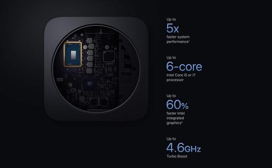 Apple ra Macbook Air, iPad Pro và Mac Mini mới ảnh 2