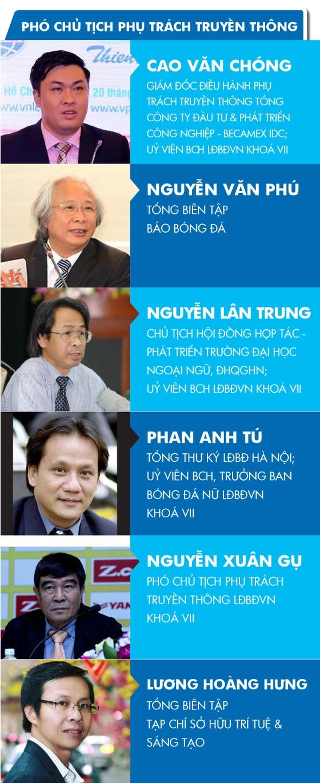 Ứng viên Phó chủ tịch truyền thông VFF khóa VIII: Khả năng sẽ có tân Phó chủ tịch ảnh 1