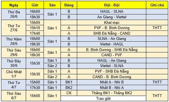 VCK U17 Quốc gia - Cúp Thái Sơn Nam 2018: Lương Trung Tuấn tái ngộ PVF ảnh 2