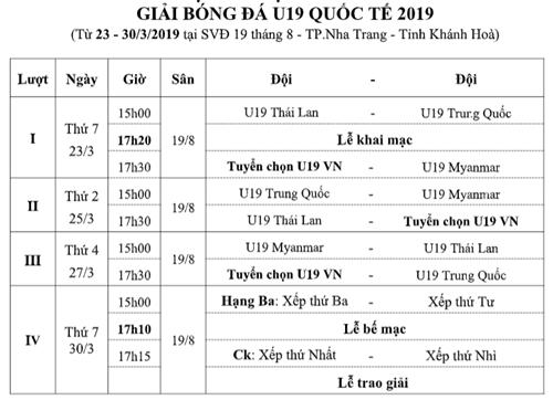 U19 Việt Nam quyết thắng Myanmar ở trận ra quân ảnh 2
