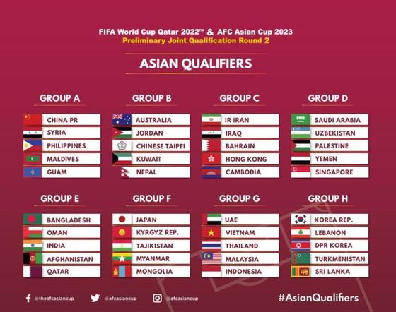 Trang chủ FIFA đánh giá bảng đấu của Việt Nam đáng xem nhất   ảnh 1