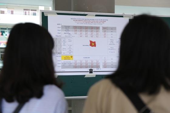 Đại học Luật TPHCM công bố điểm sàn  ảnh 1