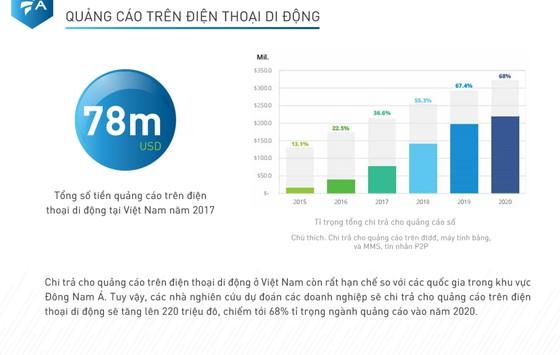 82% người dùng di động Việt Nam sẵn sàng đổi thông tin cá nhân lấy quà miễn phí ảnh 3