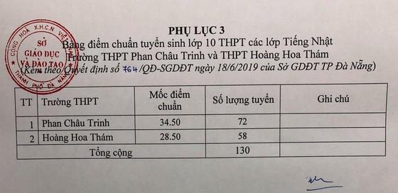 Đà Nẵng công bố điểm chuẩn vào lớp 10, THPT và THPT chuyên Lê Quý Đôn  ảnh 1
