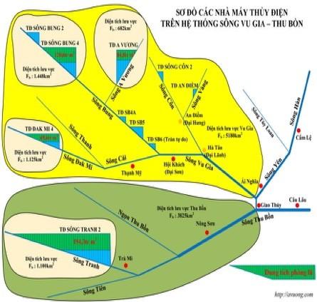 Khẩn cấp có biện pháp phục hồi cấp nước sinh hoạt tại Đà Nẵng ảnh 6