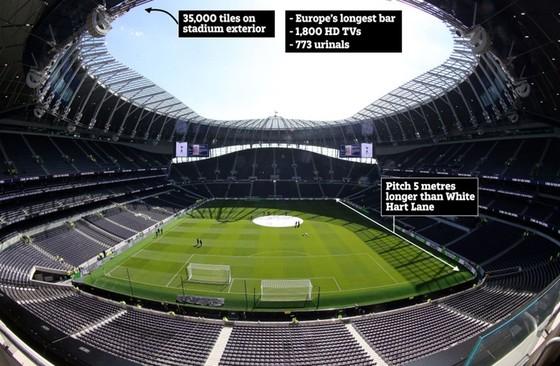 Pochettino kích động trong ngày Tottenham khai trương sân mới ảnh 1