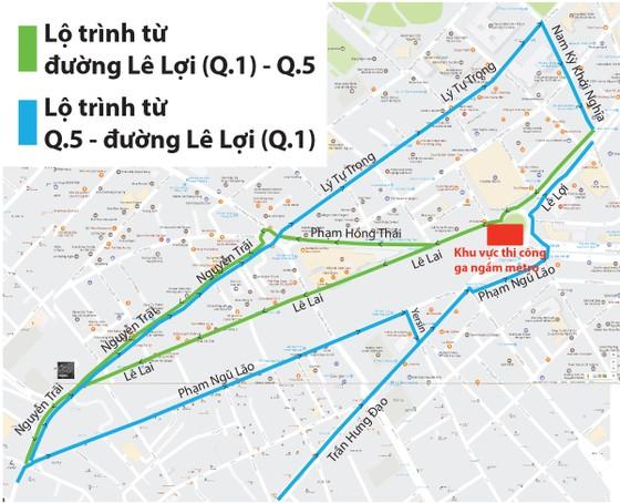 Vẫn lúng túng phân luồng giao thông khu vực trung tâm TPHCM ảnh 4