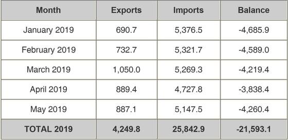 Prevent potential risk of Vietnam - U.S trade tension ảnh 2