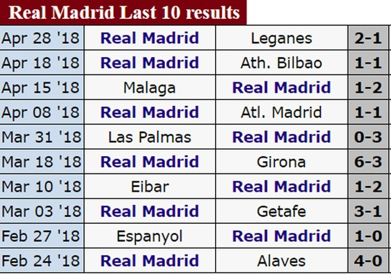 BK lượt về, Real Madrid - Bayern Munich: Chủ nhà thẳng tiến? ảnh 4