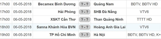 Lịch thi đấu vòng 7-Nuti Cafe V.League 2018 (ngày 5-5): Bình Dương tiếp Quảng Nam ảnh 1