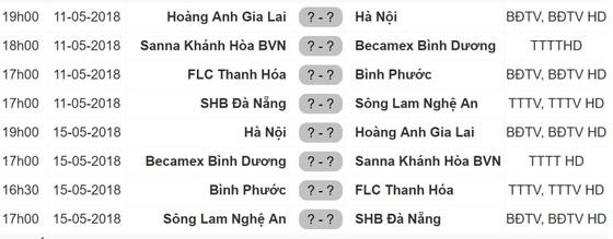 Tứ kết Cúp Quốc gia 2018: Hoàng Anh Gia Lai gặp CLB Hà Nội ảnh 1