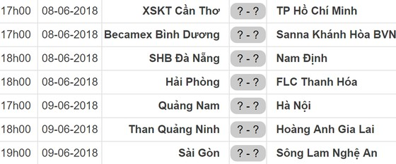 Lịch thi đấu vòng 12 Nuti Cafe V.League 2018: Bình Dương gặp Khánh Hòa ảnh 1