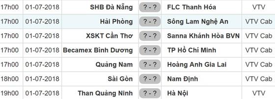 Lịch thi đấu vòng 17 Nuti Cafe V.League 2018: Than Quảng Ninh đối đầu Hà Nội ảnh 1