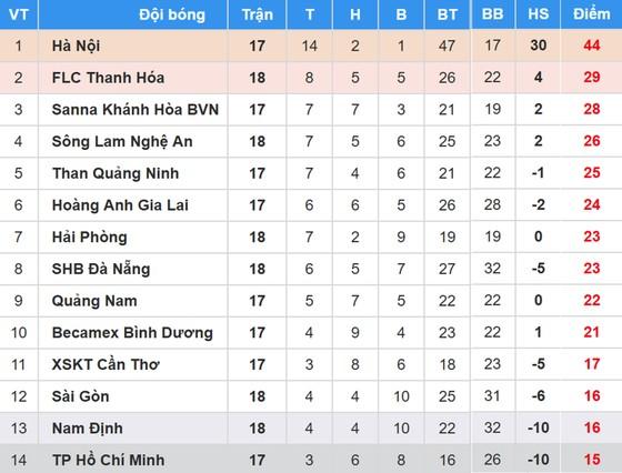 Bảng xếp hạng vòng 18 Nuti Cafe V.League 2018: FLC Thanh Hóa lên ngôi nhì ảnh 1