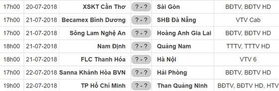 Lịch thi đấu vòng 20 Nuti Cafe V.League 2018: FLC Thanh Hóa tiếp Hà Nội ảnh 1