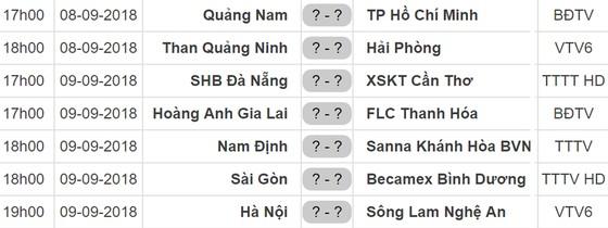 Lịch vòng 21 - Nuti Cafe V.League 2018: TPHCM và XSKT Cần Thơ gặp khó trên sân khách ảnh 1