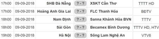 Lịch Vòng 21 Nuti Cafe V.League 2018: Hoàng Anh Gia Lai tiếp FLC Thanh Hóa ảnh 1
