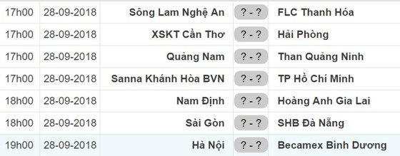 Lịch thi đấu mới của vòng 24 Nuti Cafe V.League 2018  ảnh 1