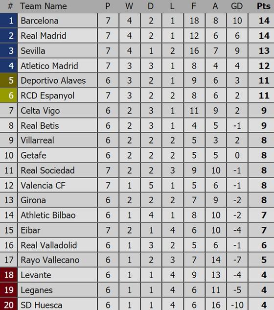 Kết quả và bảng xếp hạng các giải bóng đá hàng đầu châu Âu (đêm 29, rạng sáng 30-9) ảnh 2