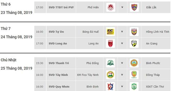 Lịch thi đấu vòng 19 Giải hạng nhất Quốc gia LS 2019: Hồng Lĩnh Hà Tĩnh tiến sát ngôi vô địch ảnh 1