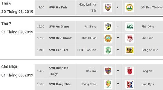 Lịch thi đấu vòng 20 Giải Hạng nhất Quốc gia LS 2019: Hồng Lĩnh Hà Tĩnh sẽ lên ngôi vô địch ảnh 1