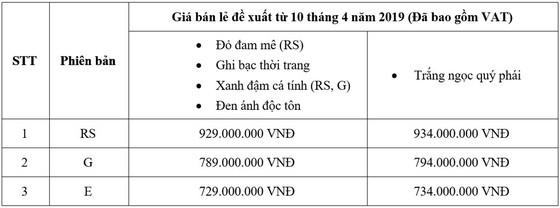 Honda Việt Nam chính thức ra mắt và công bố giá bán lẻ đề xuất Honda Civic 2019 ảnh 1