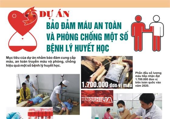 Các biện pháp bảo đảm an toàn truyền máu ảnh 1