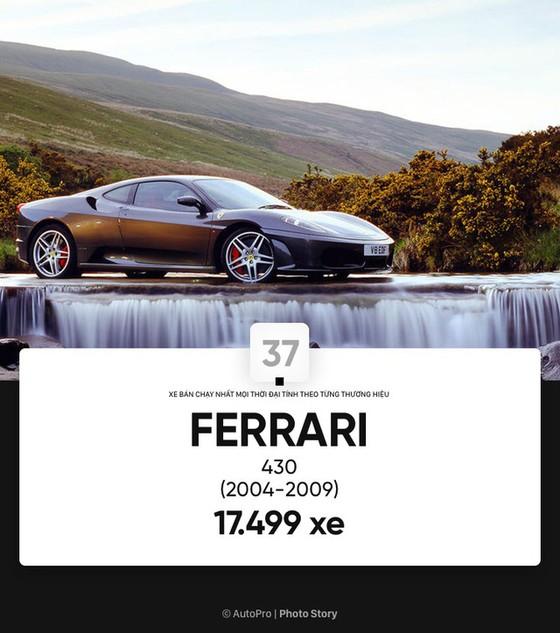 [Photo Story] Những mẫu xe bán chạy nhất mọi thời đại tính theo từng thương hiệu (Phần I) - Ảnh 4.
