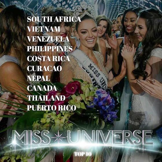 Lần đầu tiên trong lịch sử: Đại diện Việt Nam - H'Hen Niê vào Top 5 Hoa hậu Hoàn vũ ảnh 8
