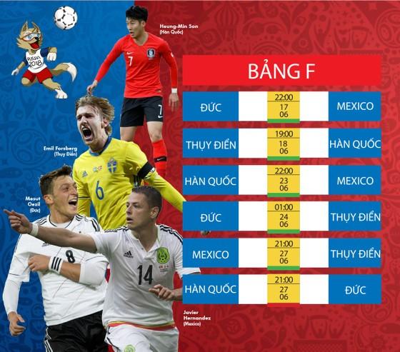 Lịch TRỰC TIẾP WORLD CUP 2018 - chia theo từng bảng ảnh 6