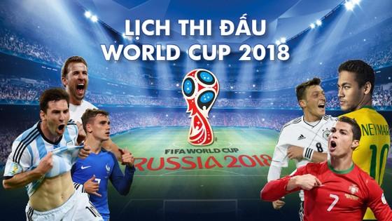 Lịch TRỰC TIẾP WORLD CUP 2018 - chia theo từng bảng