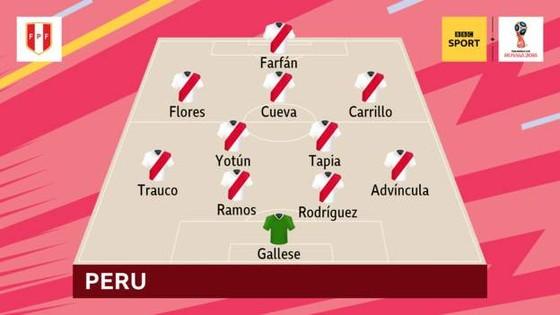 Peru - Đan Mạch 0-1, Lính chì lạnh lùng ghi điểm ảnh 1