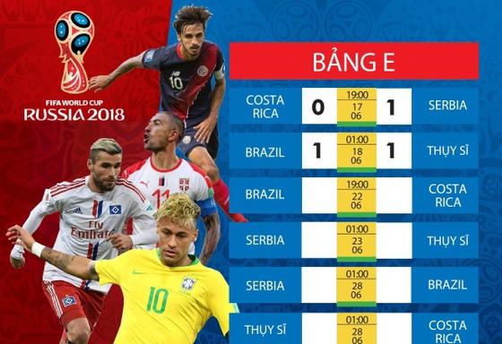 Lịch thi đấu WORLD CUP 2018 (giai đoạn 2) - chia theo bảng