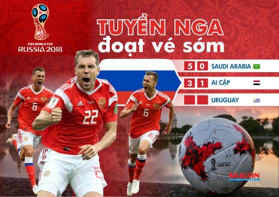 Quà tặng bạn đọc: Poster World Cup 2018 Tuyển Nga đoạt vé sớm (poster khổ lớn) ảnh 1