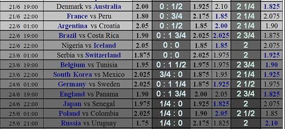 Argentina - Croatia: Kỳ phùng địch thủ ảnh 3