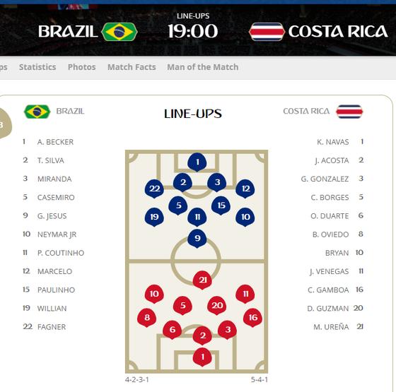 Trực tiếp: Brazil - Costa Rica 0-0,  trước giờ xung trận ảnh 2