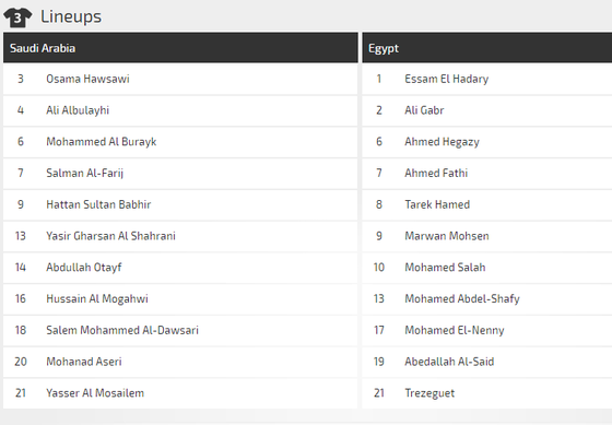 Saudi Arabia - Ai Cập: Tạm biệt Mo Salah ảnh 2