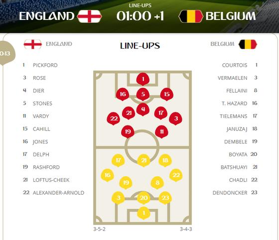 """Anh - Bỉ 0-0, chiến thuật """"chén sành chọi chén kiểu"""" ảnh 1"""