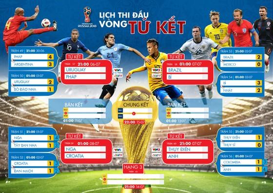 Lịch truyền hình trực tiếp World Cup 2018 - vòng tứ kết (Poster cỡ lớn) ảnh 1