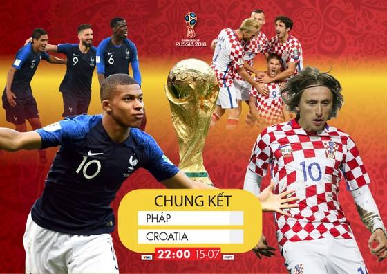 Lịch thi đấu World Cup 2018: trận chung kết Pháp - Croatia ảnh 1