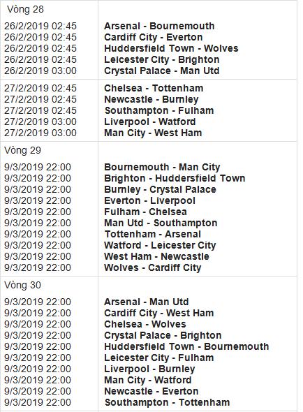 Lịch thi đấu Premier League 2018-2019 (giờ Việt Nam) ảnh 10