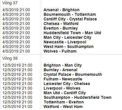 Lịch thi đấu Premier League 2018-2019 (giờ Việt Nam) ảnh 13